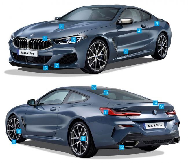 BMW 8er (G15) Produkthighlights